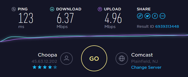 ISP Throttling Your Internet Connection? Test and Find Out