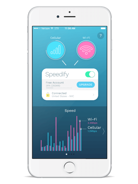 Speedify for Mac and PC Screenshot